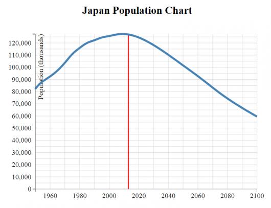 庞氏人口_P2P平台 中介 属性的回归,是其存活的关键